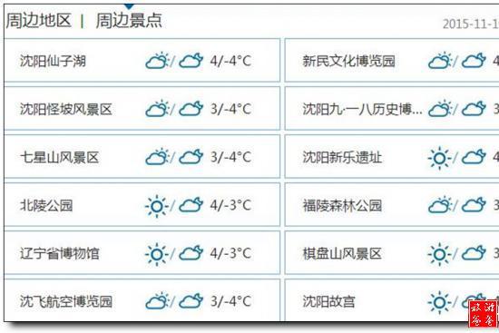 沈阳明天天气预报