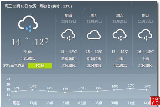 宁波天气_宁波天气预报图片