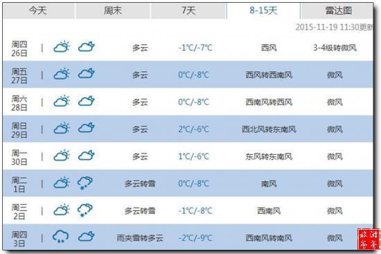 青海西宁天气预报15天 图片合集
